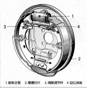 乐骋刹车系统结构图