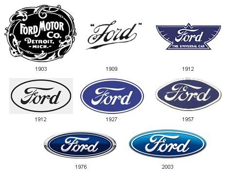 1909福特汽车标志-福特的车标变化史高清图片