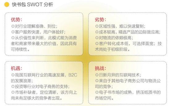 swot分析模型示意图