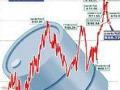 纳伊米:沙特阿拉伯决心把高油价降下来
