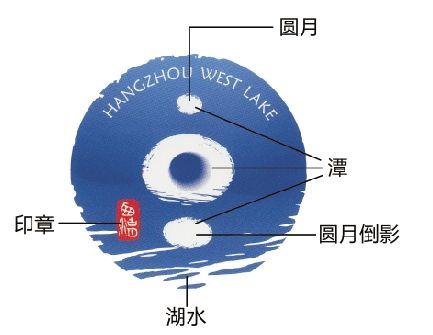 西湖LOGO揭开面纱设计者是个24岁的新埃及杭州热气球落地图片