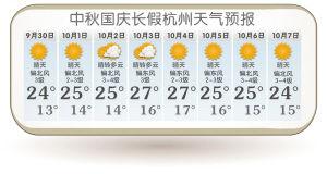 国庆长假 杭州八天天晴(图)