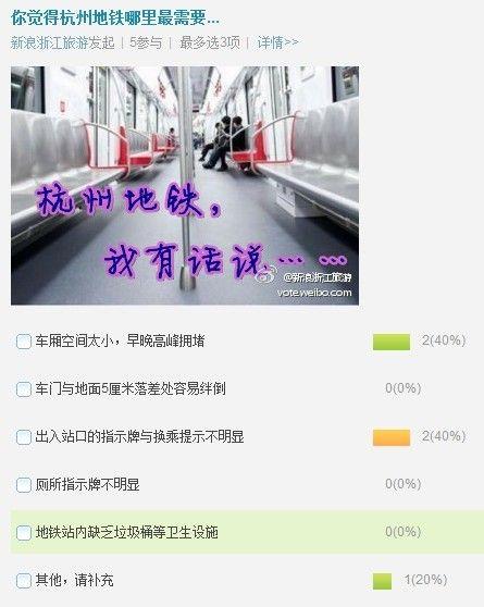 杭州地铁讨论(点击更多高清美图)