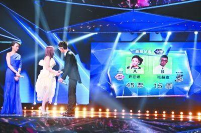 央视《直通春晚》8进5的比赛中,许艺娜对阵张赫宣,屏幕上显示45∶15的投票结果