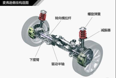 车头的结构图解