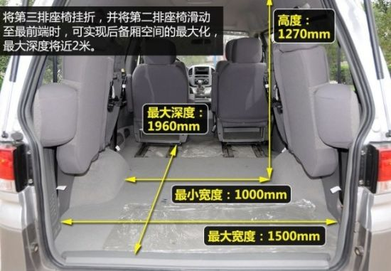 新浪实拍东风风行菱智m5 座椅灵活多变(图)