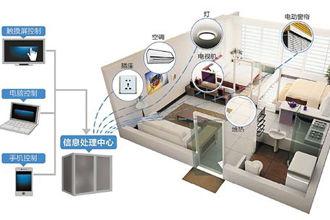 杭州超级理工男把自家打造成智能别墅