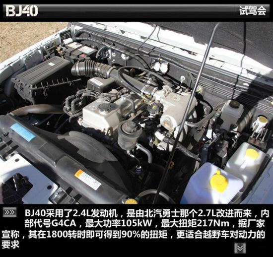 4升发动机,内部代号为g4ca