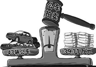 温州正处级干部车补3100元月