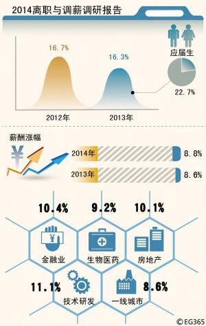 收入证明范本_揭秘朝鲜人民真实收入_浙江收入水平