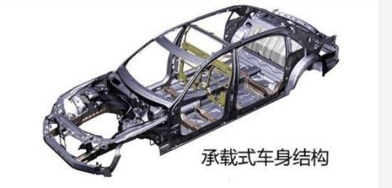 承载式车身结构图