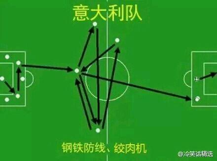 足球栏怎么画简笔画