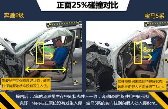 奔驰e级和宝马5系的发动机舱因只吸收了