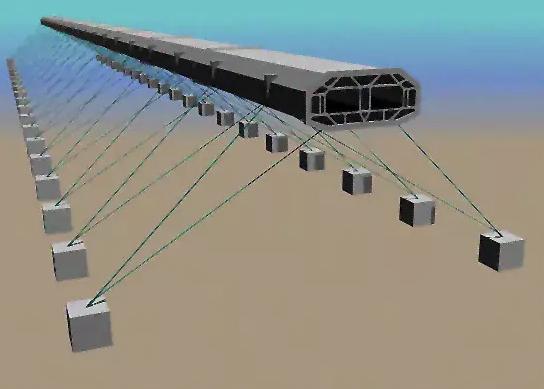 阿基米德桥