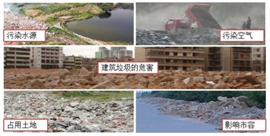 图2:建筑垃圾的危害-建筑垃圾 放错位置的珍宝