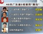 视频:广东近40天查处5名高官 反腐动作受关注